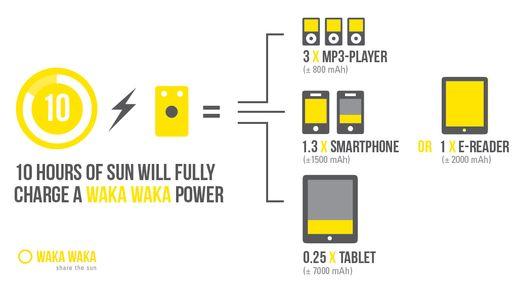 waka waka battery charge